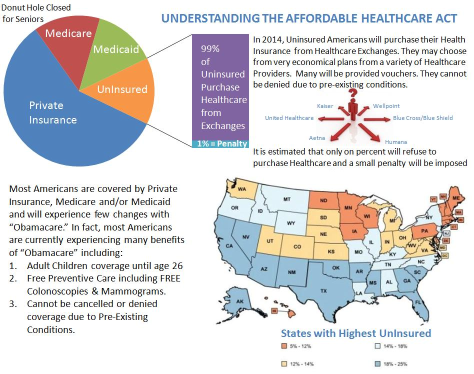 healthcare law Q&a: the facts on the republican health care bill house republicans released their replacement plan for the affordable care act on march 6 how does the gop's american health care act differ.